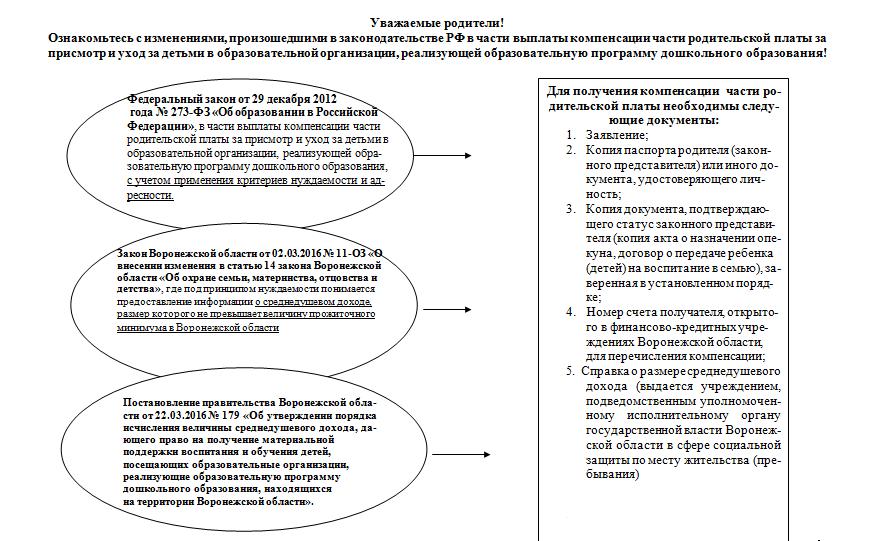 Приказ №40 от 22. 01. 2014 о внесении изменений в приказ №1300 от.